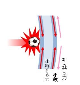 ball-2