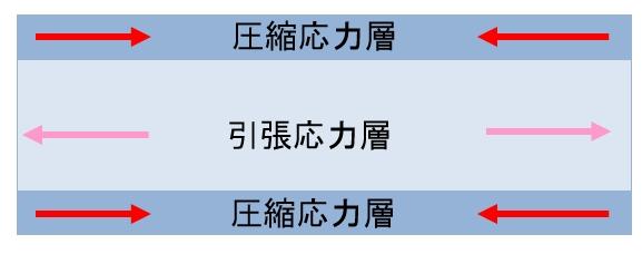 kyouka_zu