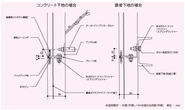 パリトーンの施工図
